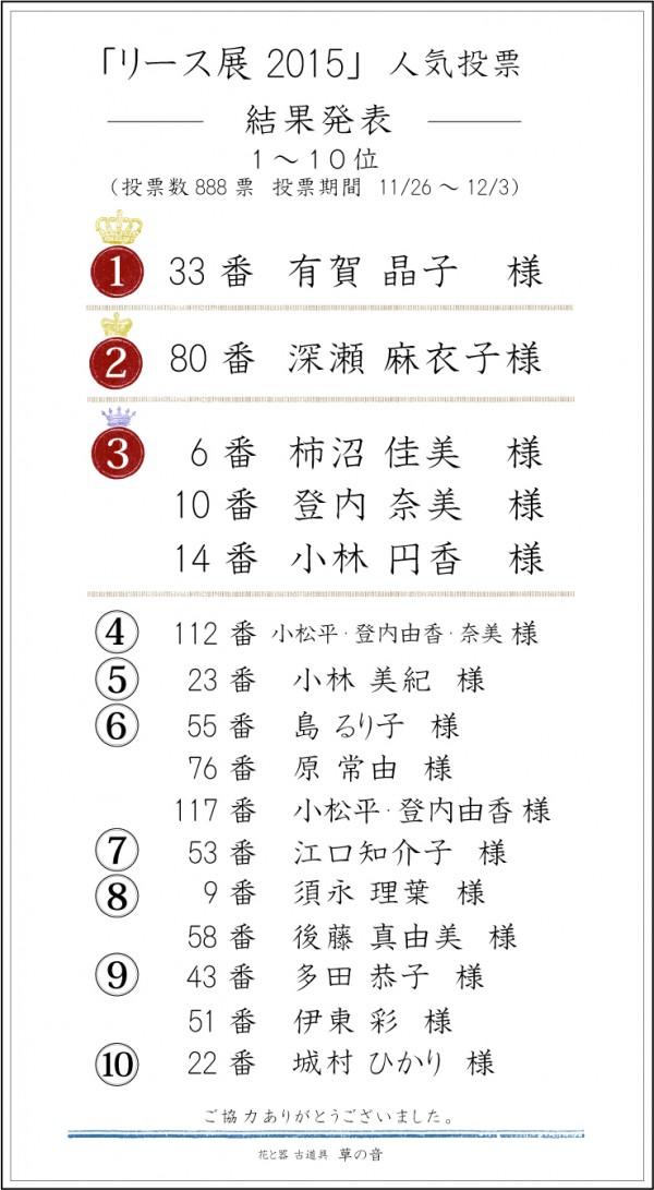 リース展結果発表2015